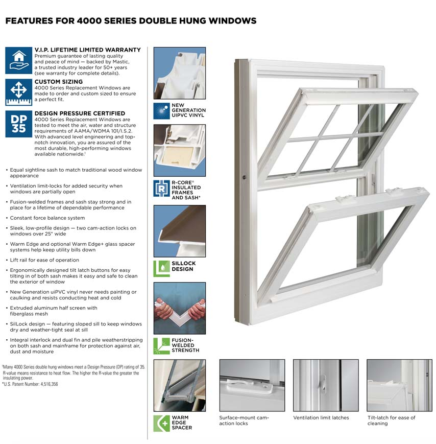 4000 series double hung windows